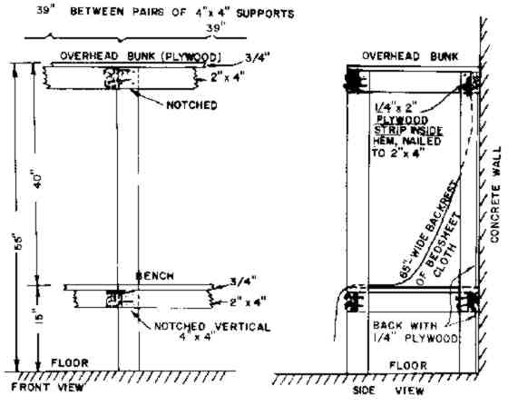 Ch. 17: Permanent Family Fallout Shelters for Dual Use - Nuclear War Rule Automatic Bilge Pump Wiring Diagram on rule bilge pump check valve, rule bilge pump company, rule bilge switch wiring diagram, sump pump control panel wiring diagram, rule bilge pump installation manual,